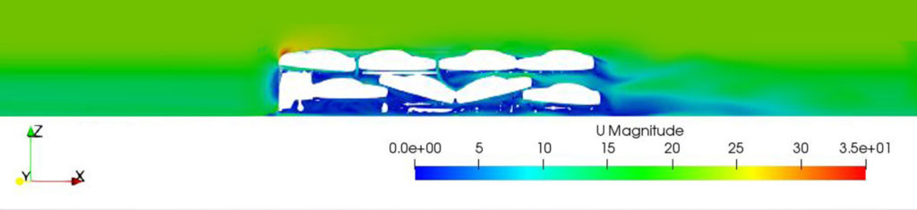 CFD Simulation Fahrzeugtransporter