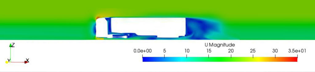 CFD Simulation Standard LKW