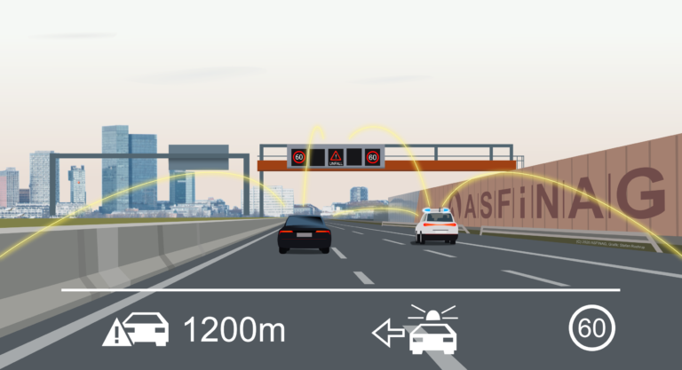 digitrans-asfinag-automatisiertes-fahren-cits-connectivity